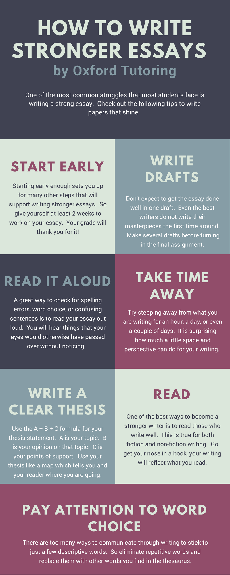 what to write in an essay about yourself How would i go about writing an essay on character  you can ask yourself how each detail you write down is significant and how it  how to write an fcat essay.